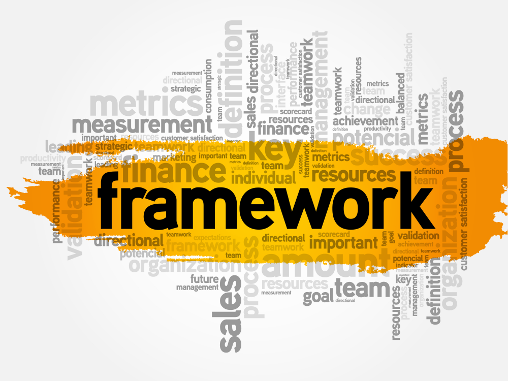 Test Automation Framework
