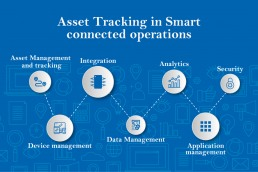 Asset Tracking in Smart connected operations